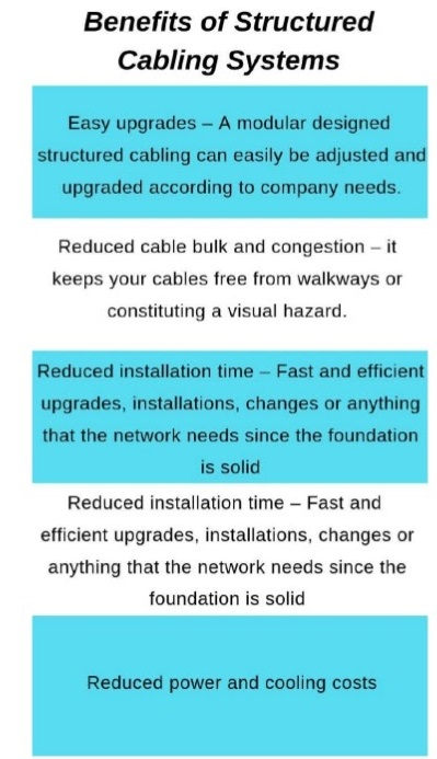 benefits of structured cabling system